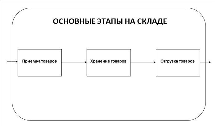 Карта условий труда на рабочем месте учителя